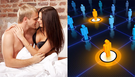 alachua singles dating site Pre-dating® is the world's largest speed dating service focused on single  professionals and is a fun and efficient way to meet new people you'll meet up to  a.