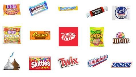 Exercise Equivalents of Halloween Candy