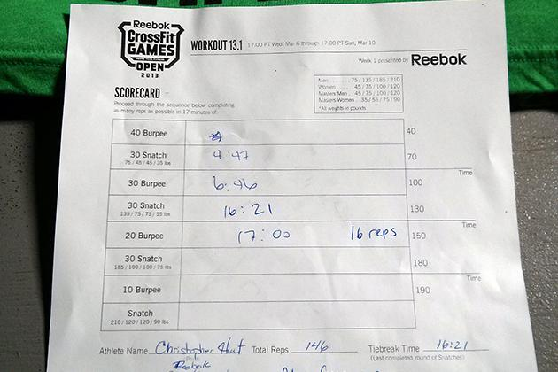 CrossFit Open WOD 13.1 Scorecard