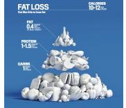 Guidelines to Build Muscle and Lose Fat